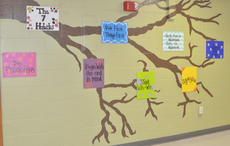 """<div class=""""source"""">Calen McKinney</div><div class=""""image-desc"""">Campbellsville Middle School has redesigned its building to feature the seven habits of highly effective people, as part of the Leader in Me program.</div><div class=""""buy-pic""""><a href=""""/photo_select/54828"""">Buy this photo</a></div>"""